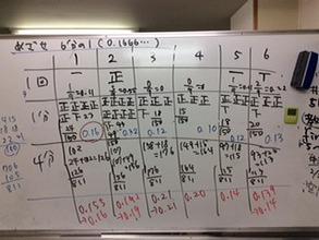 12月28日の桃井教室
